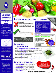 Adopt a Heart Smart diet to reduce your chances of developing chronic kidney disease #kidneysmart
