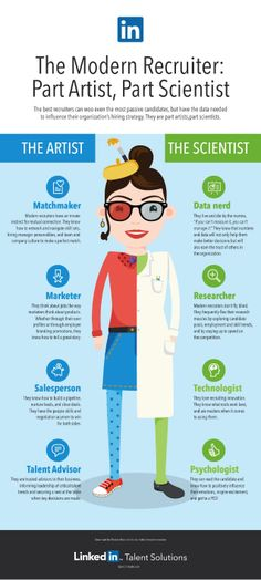 The modern recruiter: part artist, part scientist #infographic
