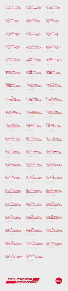 The Over Simplification of Motorised Vehicles by Matthew Suff, via Behance