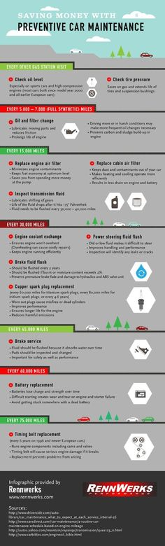 Old or low power steering fluid makes it difficult for a driver to steer his vehicle. Flushing this fluid every 30,000 miles improves handling and performance! Get more maintenance tips on this infographic.