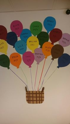 Födelsedags komihåg Diy And Crafts, Crafts For Kids, Arts And Crafts, 5th Grades, Pre School, Activities For Kids, Birthdays, Lily, Nice Ideas