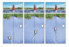 Judging Leeway | Sail Magazine