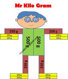 Measurement - Mr. Kilo Gram! A good way to show students the differences and to get them to understand this form of measurement.