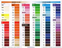 Wilton Food Coloring Chart For Fondant Order From Company