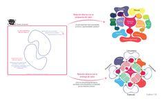 Modelo de negocio social http://www.businesslifemodel.com/