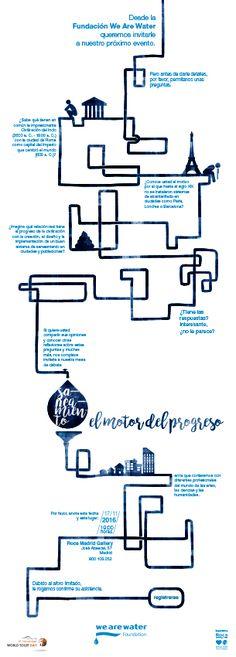 """Fundación We Are Water Creación de la imagen gráfica del evento englobado dentro del """"World Toilet Day"""" Invitación electrónica"""
