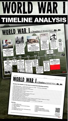 world war i timeline takes your students to europe from 1914 to 1919 students analyze