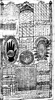 Islamic World, Islamic Art, Black Magic Book, Duaa Islam, Iranian Art, History Photos, Magick, Astrology, Fractals