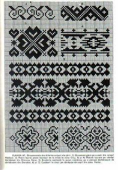 Monochrome, Periodic Table, Cross Stitch, Coding, Art, Embroidery, Art Background, Periodic Table Chart, Punto De Cruz