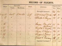 Amy Johnson's Logbook - Detail from Amy Johnson's Logbook for her flight from Hull to Australia