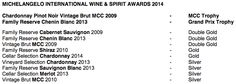 Michelangelo International Wine & Spirit Awards 2014 Chenin Blanc, Spirit Awards, Cabernet Sauvignon, Pinot Noir, Michelangelo, Wines