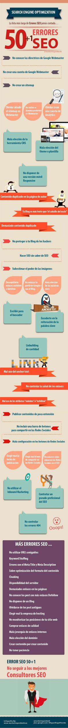 Infografía en españo...