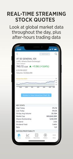 After Hours Stock Quotes Endearing Capital One Mobile #apps#app#appstore#ios  Cool Iphone Game  Pinterest