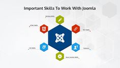 Check out Joomla Skills Required For E commerce Website, get basic tips and skills that helps you to make a Joomla website.