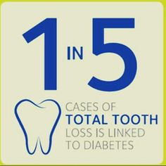 Dentaltown - 1 in 5 cases of total tooth loss is linked to diabetes. If you have diabetes you should know that dental care matters. You should take care of your teeth and gums.
