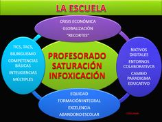 Blog de Cristóbal García