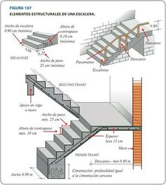 Staircase Information And Details Under Construction - Engineering Discoveries Building Stairs, Steel Stairs, Stair Detail, Modern Stairs, Construction, House Stairs, Staircase Design, Civil Engineering, Architecture Details