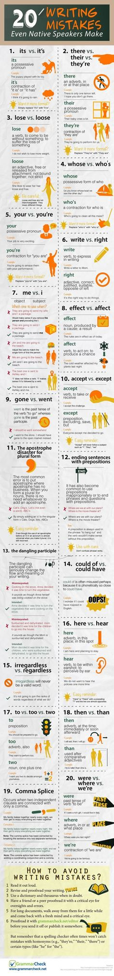 20 Writing Mistakes Even Native Speakers Make by Jennifer Frost from Grammar Check If you want to improve your business writing, join us for The Plain Language Programme. If you want to learn how to write a book, join our Writers Write course. Teaching Writing, Writing Help, Writing Skills, Writing A Book, Writing Tips, Essay Writing, Dissertation Writing, Narrative Essay, Diary Writing