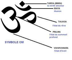 64 ideas for yoga inspiration art lotus om symbol Aum Tattoo, Tatoo Henna, Mandala Tattoo, Om Symbol Tattoo, Sanskrit Tattoo, Tattoo Symbols, Mini Tattoos, Cute Tattoos, Tattoos For Guys