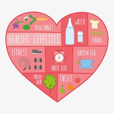 How are your cholesterol levels? Did you know that it's actually an essential element in our bodies. So how can it negatively impact our health? Click to find out...