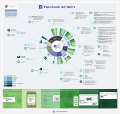 Facebook Ad Units & Rules #infographic