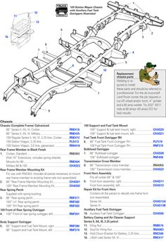 Series Chassis, Frames, Cross Members, Outrigger