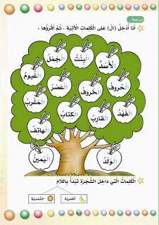 اللام القمرية واللام الشمسية موارد المعلم Arabic Language Mario Characters Language