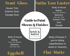 5 tips for choosing an exterior paint color. you're probably thinking, only Trying to pick an exterior house color is overwhelming. Best House Colors Exterior, Best Exterior Paint, Exterior Trim, House Paint Exterior, Exterior Design, Paint Sheen, Finished Garage, House Paint Color Combination, House Trim