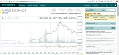 Many have asked me how to get started with bitcoin or altcoins.  It isn't as complex as you may believe.  MOST Altcoins are paired with Bitcoin (BTC).  So you MUST have bitcoins in a bitcoin wallet. Then you send the bitcoin to Poloniex. There are a few exceptions which I won't discuss here. How To Start Trading CryptoCurrencies (AltCoins)   	 Get a bitcoin wallet.   #bitcoin #bitcoin wallet #buy altcoins #buy bitcoins #cryptocurrency #CryptoQueen #Faith Sloan #poloniex