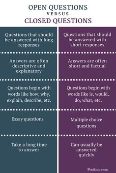 Difference Between Open and Closed Questions - infographic
