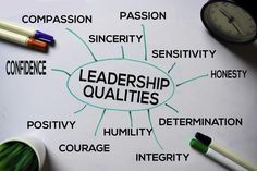 You may not be leading if leadership is easy for you. | LinkedIn