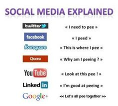 Infographic of the Day: Social Media Explained