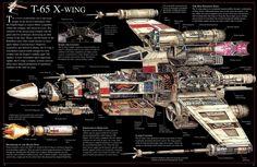 DK Star Wars cross-sections X-wing