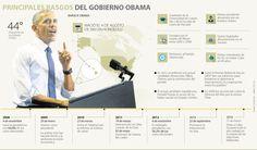 Retomar relaciones con Cuba, uno de los hitos de Obama