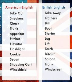The English Language: differences in the vocabulary terms of British English and American English. English Idioms, English Vocabulary Words, English Phrases, Learn English Words, English Study, English Lessons, French Lessons, Spanish Lessons, British Vs American Words
