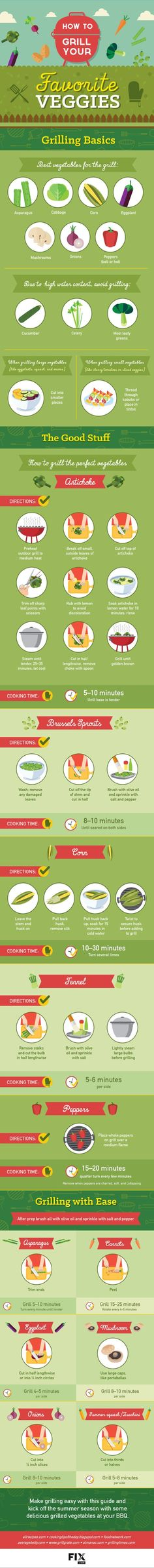 How to Grill Perfect Veggies Infographic on Plating Pixels. Learn how to grill artichoke, Brussels sprouts, corn, fennel, bell peppers, asparagus, carrot, eggplant, mushroom, onion, squash, and zucchini. Cooking tips how to grill vegetables - www.platingpixels.com