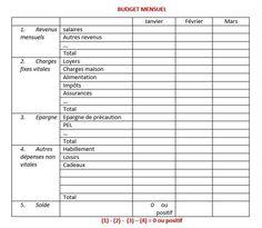 établir son budget familial mensuel by beeorganisee Read