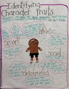 Describing the main character in The Gingerbread Man Loose in the School.  Character traits anchor chart  and craft with lots of reading and writing ideas for the book in this post.