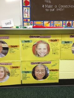I like this idea. The goal was to understand what a character looks like on the inside and the outside. Before writing about characters in a book, students wrote about themselves! Reading Lessons, Reading Strategies, Reading Skills, Reading Comprehension, Teaching Language Arts, Teaching Writing, Writing Activities, Teaching Ideas, Teaching Resources