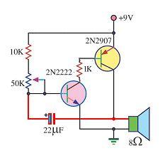 The Transistor Amplifier-P2