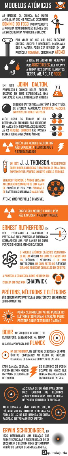 OQUIMIAJUDA: A Química da Bola da Copa do Mundo Mais Study Chemistry, Mental Map, Physics And Mathematics, Study Organization, Linus Pauling, Forensic Science, Study Hard, Study Inspiration, Studyblr