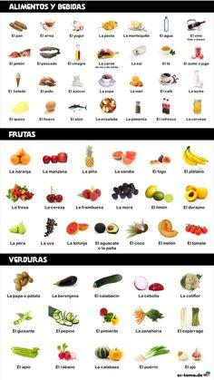 vocabulario_alimentos