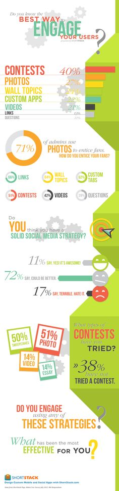 Can you guess the best way to motivate users to engage with your brand or business? You got it: contests! That's what we found when we did a survey of more than 800 of our users. http://www.shortstack.com/2012/09/infographic-do-you-know-the-best-way-to-engage-your-users/#