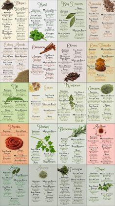 spices_collab.jpg 896×1600 pixels