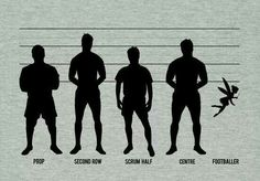 Rugby men win!-except I really do love football/soccer Comments