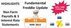 Forex News Calendar – Freddies FREE Update 31-May-15