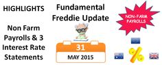 Forex News Calendar – Freddies FREE Update 31-May-15