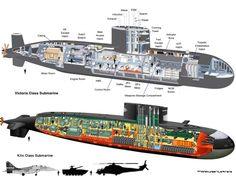Military Model, Submarine, Naval Model, Ship Model Russian Submarine, Nuclear Submarine, Navy Ships, Military Weapons, Military Equipment, Submarines, Aircraft Carrier, Panzer, Model Ships