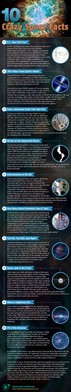 Our infographic of 10 Crazy Space Facts will make your head spin when you find out what's really out there in space. From drinking pee to space sex, oh my!