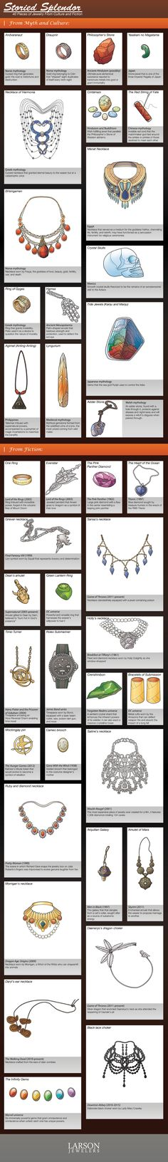 Storied Splendor: 40 Pieces of Jewelry From Culture and Fiction - larsonjewelers.com -  Infographic